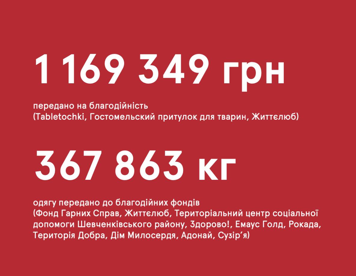 Снимок экрана 2020-04-22 в 19.15.49